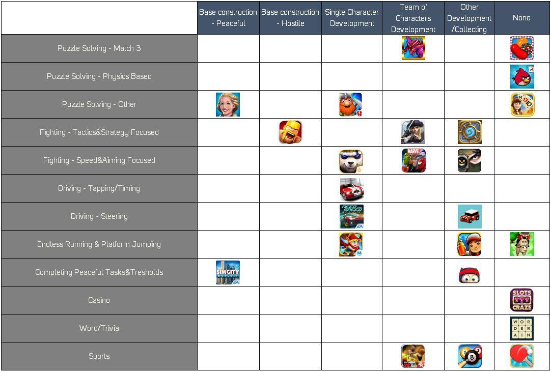 Game Genre Grid