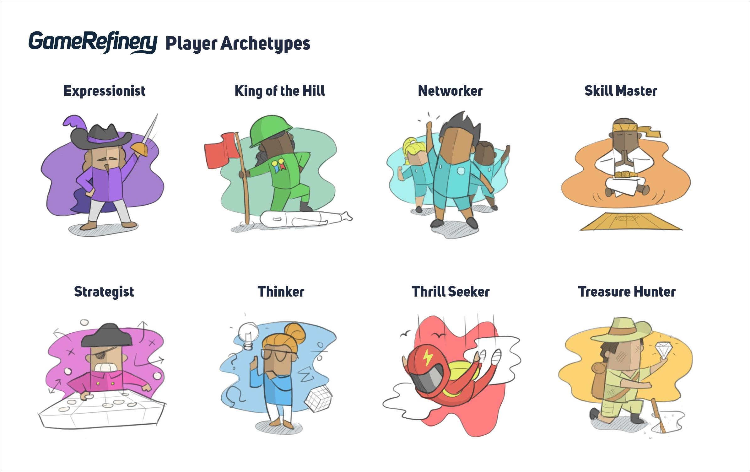 GameRefinery player archetypes
