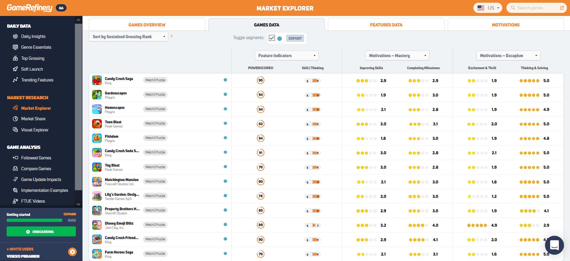 Game data in game market explorer GameRefinery