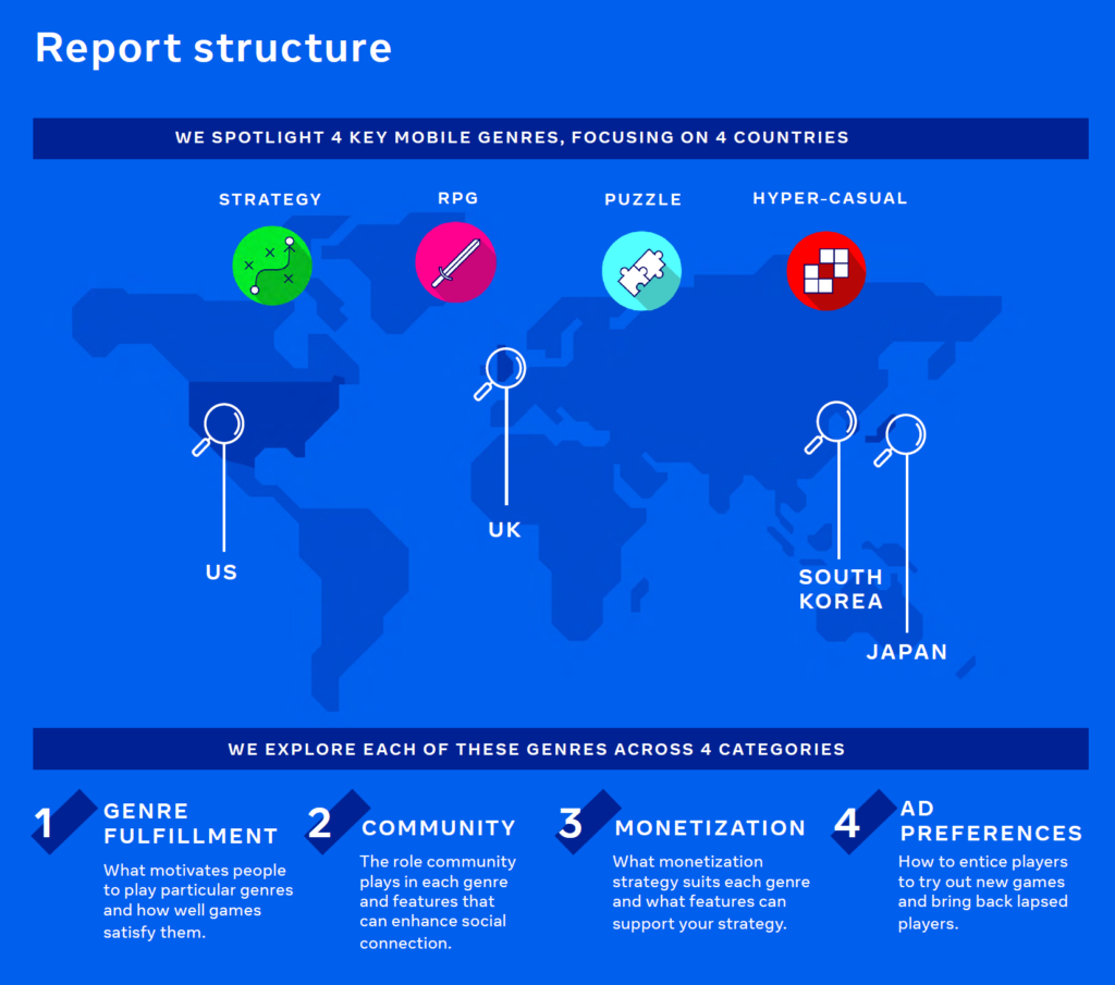 Genre and Great Games mobile game report structure