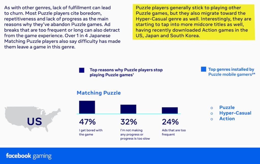 Puzzle Player Diversification, Genre & Great Games Report