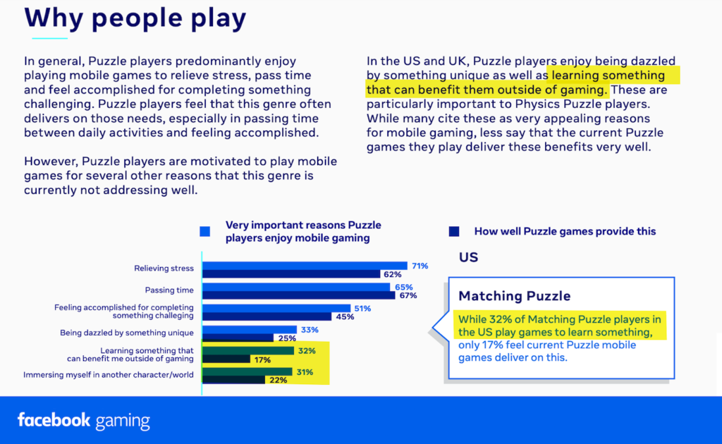 Why people play Puzzle mobile games
