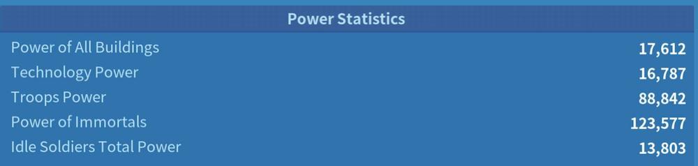 Infinity Kingdom Player power