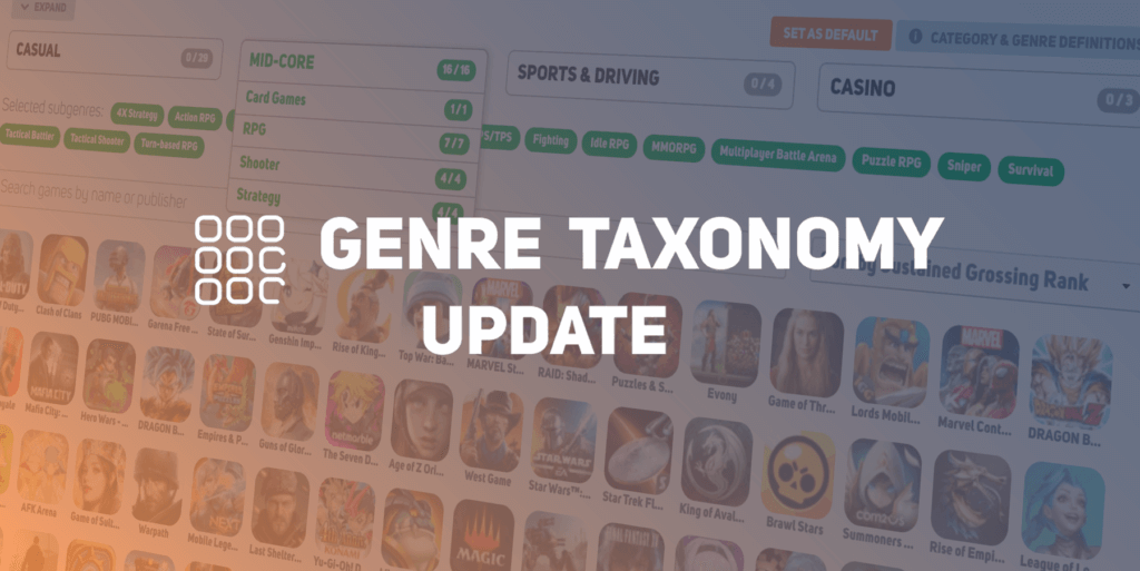 Genre Taxonomy update April 2021