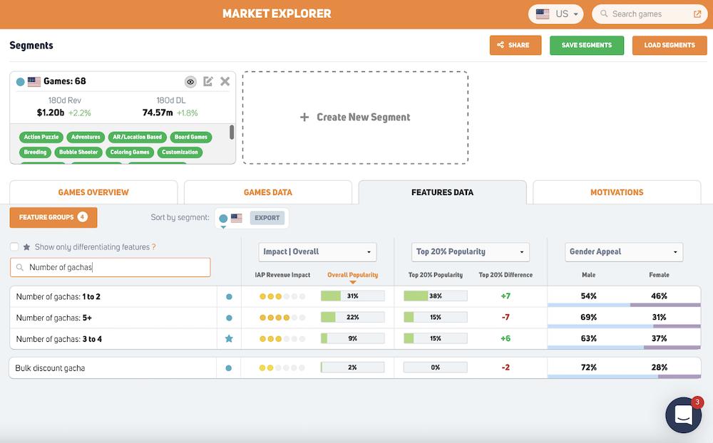 GameRefinery's Market Explorer tool